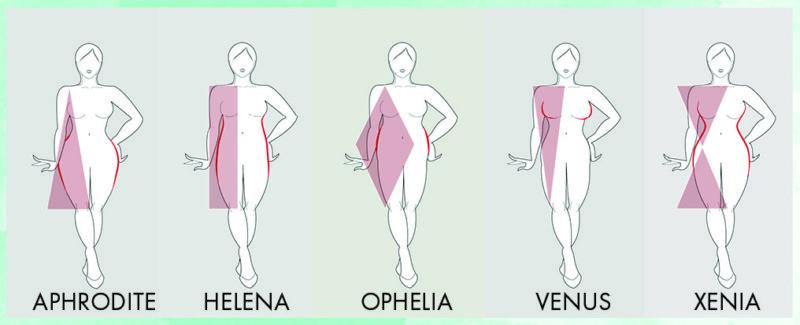 Die unterschiedliche Passform für kurvigen Frau